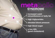 درمان سندروم متابولیک یا بیماری ایکس