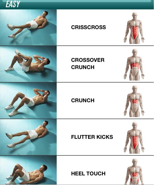 ورزش اب کردن شکم