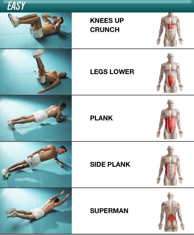 حرکات ورزشی شکم