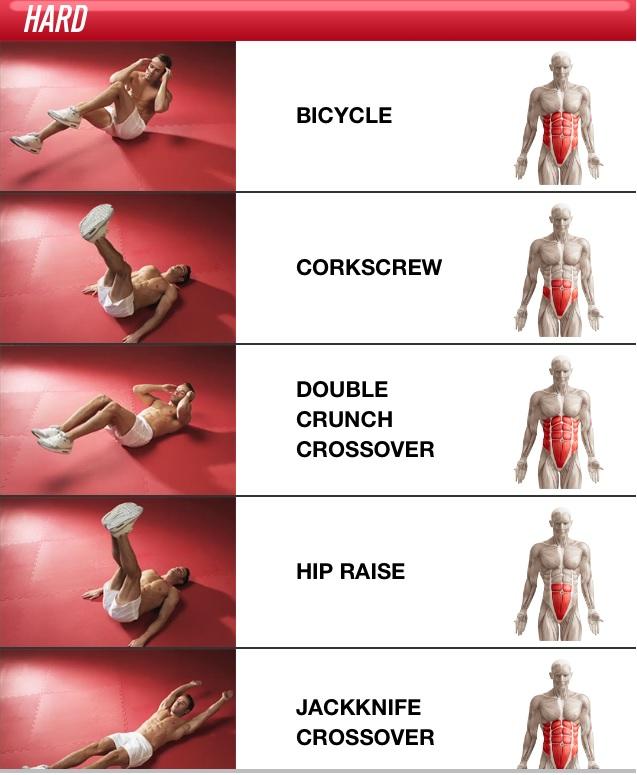 کوچک کردن شکم