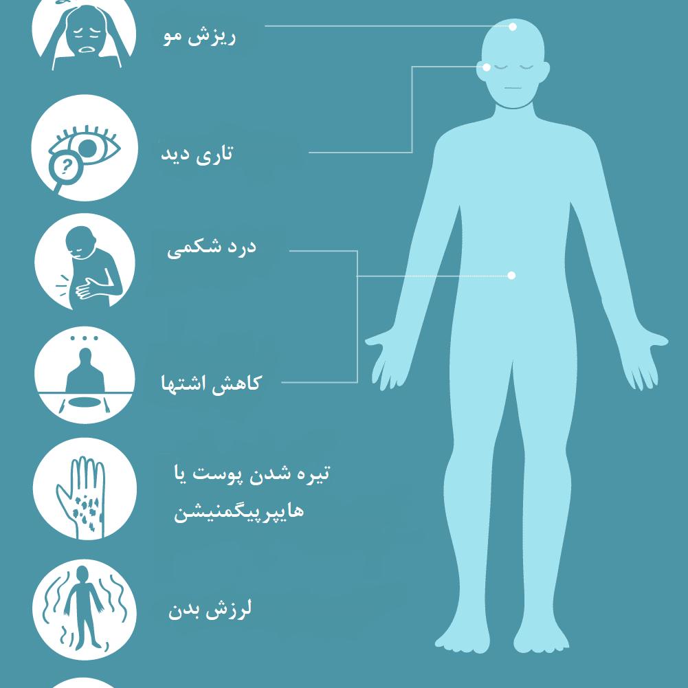 علائم بیماری آدیسون